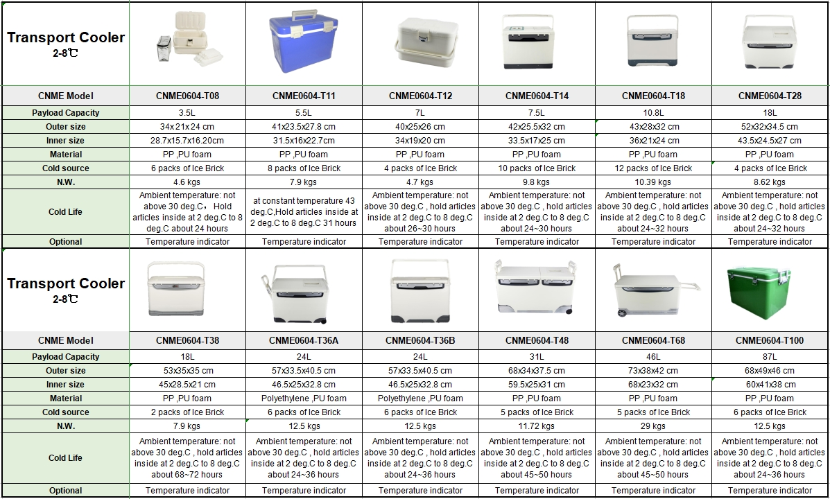 48L Medical Laboratory vaccine storage shipping box transport cooler with wheel