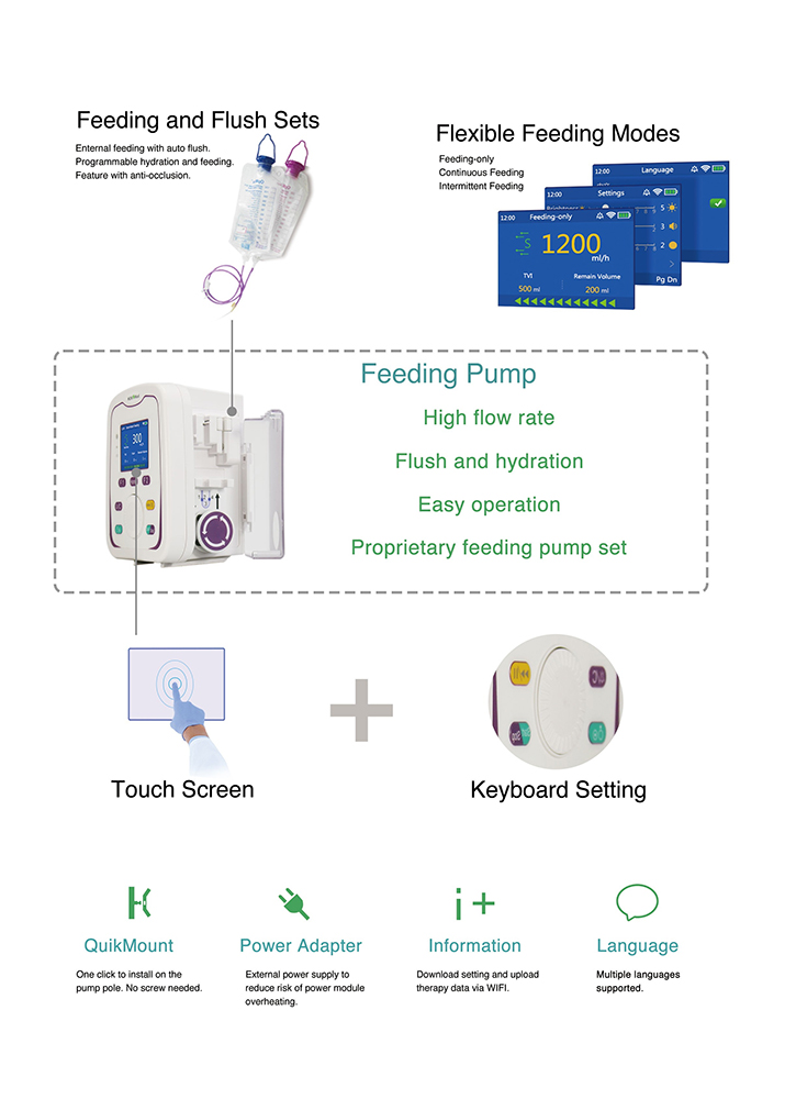 Portable Medical Enteral Feeding Electric Infusion Pump with Touch Screen